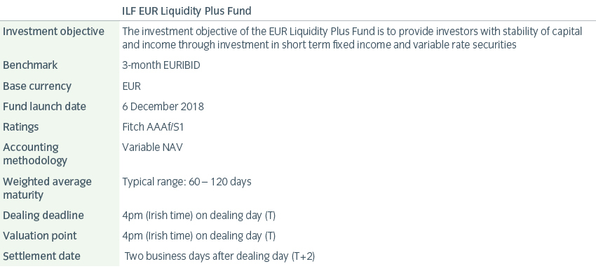 ILF EUR Liquidity Plus